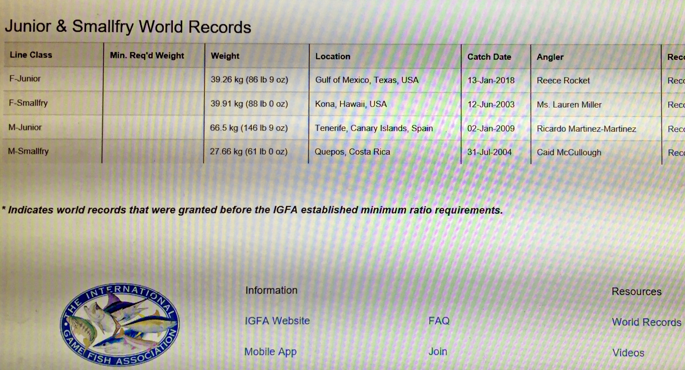 Reece Rockett has been waiting eight months for the IGFA to approve her application for this junior amberjack world record.