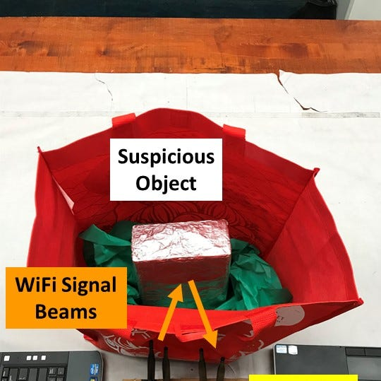 Common WiFi can detect weapons, bombs, chemicals in bags