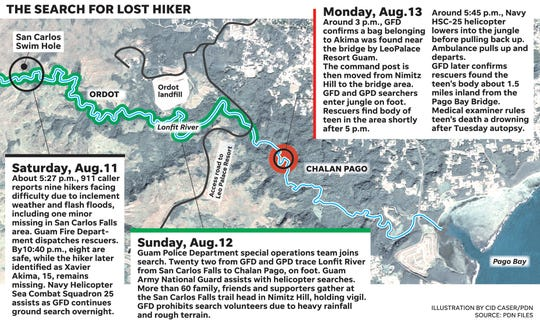 Search for lost hiker