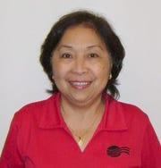 Rizalina De Ramos