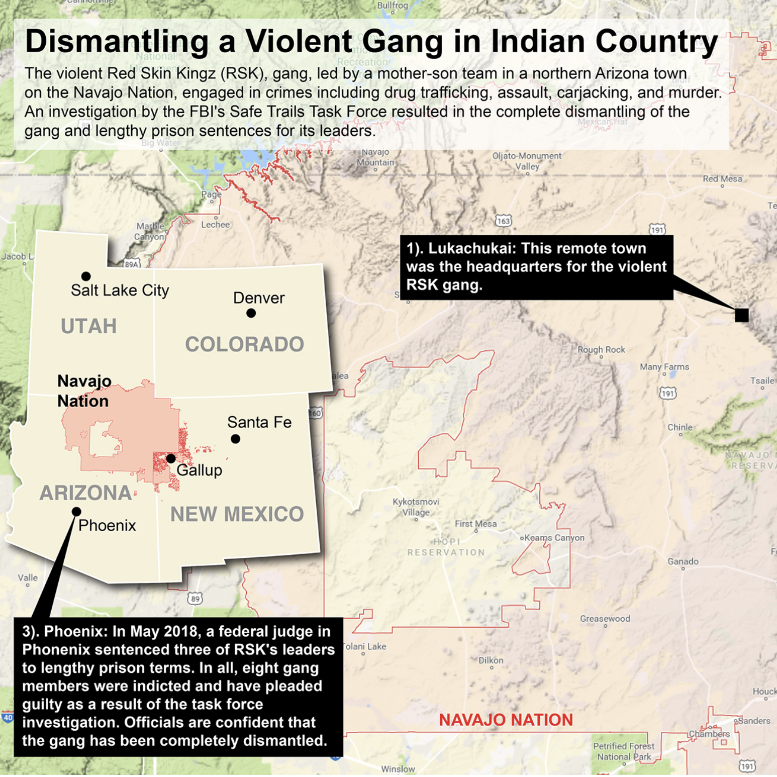 FBI: Murder led to dismantling of violent gang on Navajo Nation