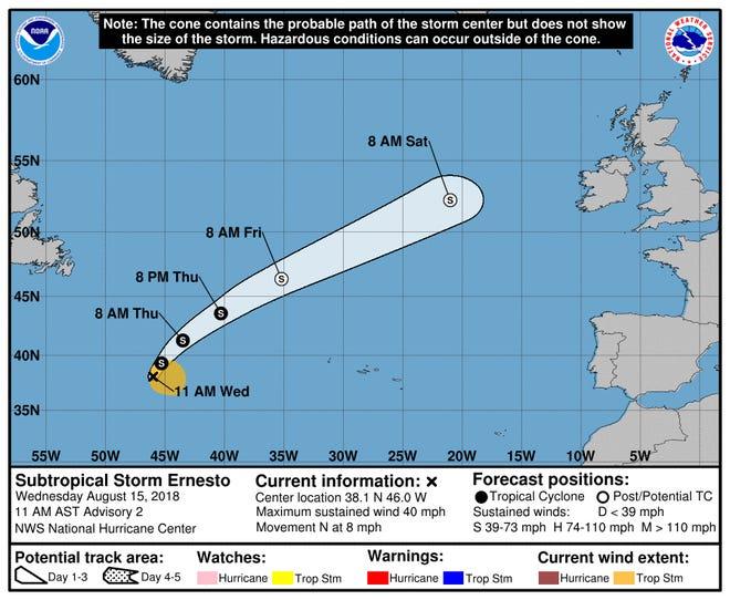 Subtropical Storm Ernesto 11 a.m. Aug. 15, 2018