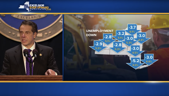 Gov. Andrew Cuomo touts the state's unemployment rate during his State of the State address in January 2018.