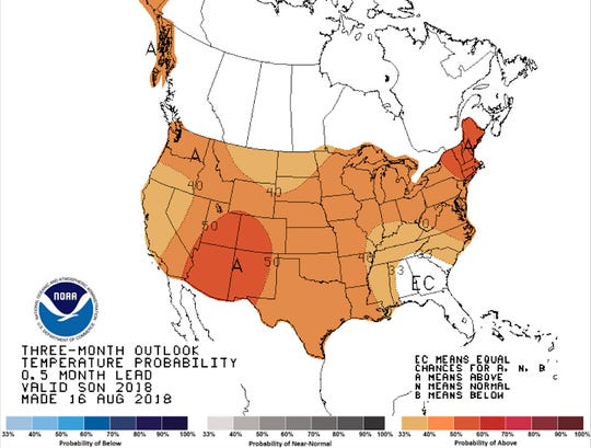 A hot and dry autumn is being forecast in long-term weather models.