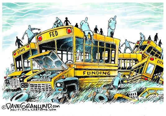 Granlund School FUnding