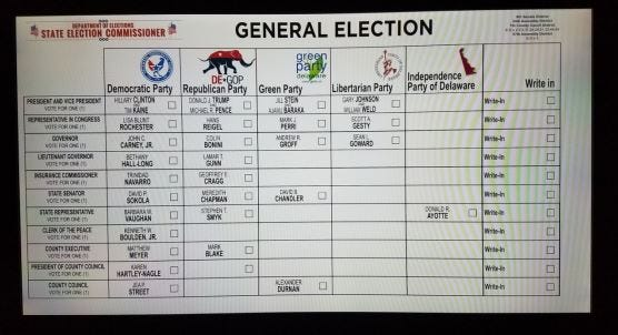 A sample Delaware ballot displaying political party emblems was included in the bid documents submitted by Dominion Voting.