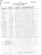 The hitting records for Wilson Freight in the 1968 Connie Mack World Series.