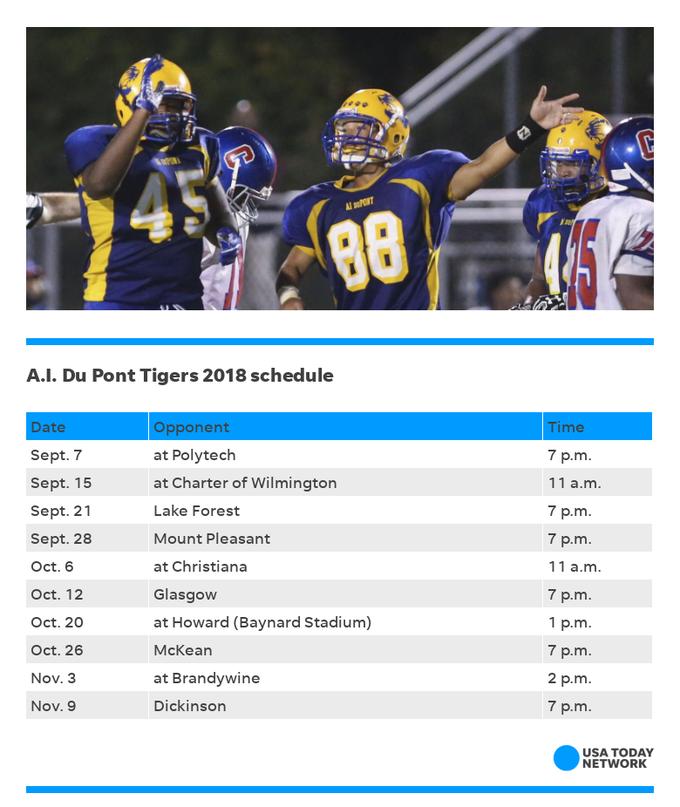 Delaware High School Football Schedules 2018