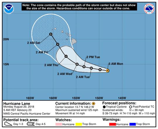 Hurricane Lane 11 a.m. Aug. 20, 2018