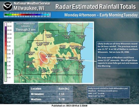 Record rain fell on the Madison area