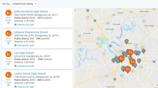 Many Of Montgomerys Schools Are Not Ranked On The Greatschools Org Website