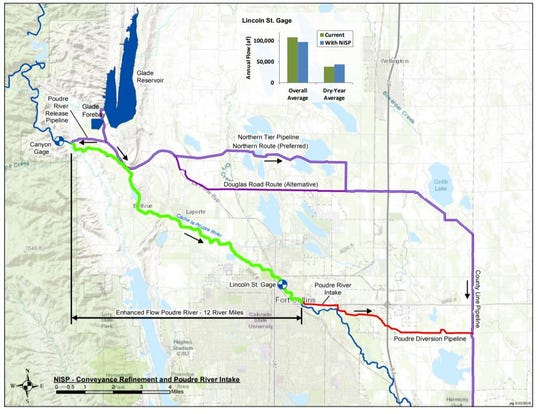 Conveyance plan for the Northern Integrated Supply Project around Fort Collins.