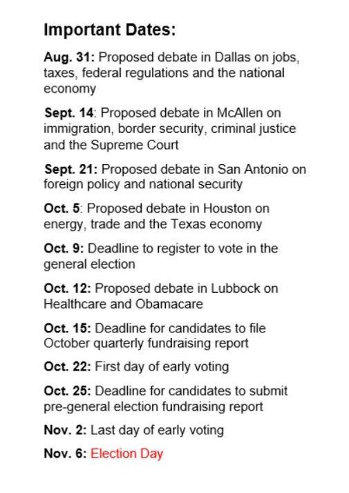 Ted Cruz vs. Beto O\'Rourke: A campaign diary for Texas\' Senate race