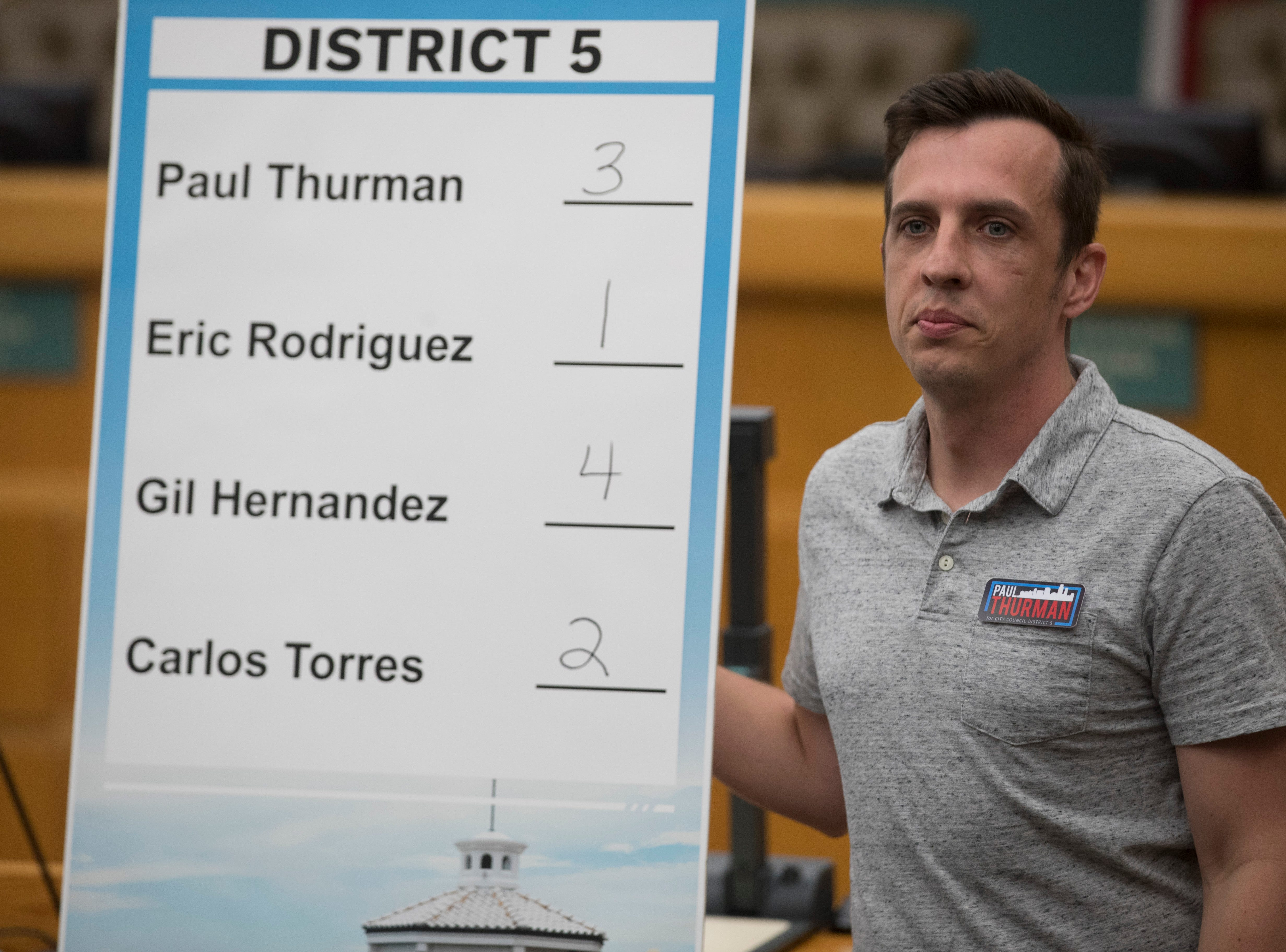 District 5 candidate Paul Thurman poses for a photo after drawing his ballot order on Thursday, August 23, 2018 at City Hall.