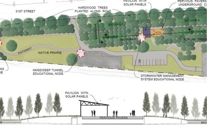 Green Tech Station would include trees, walking paths and an outdoor pavilion.