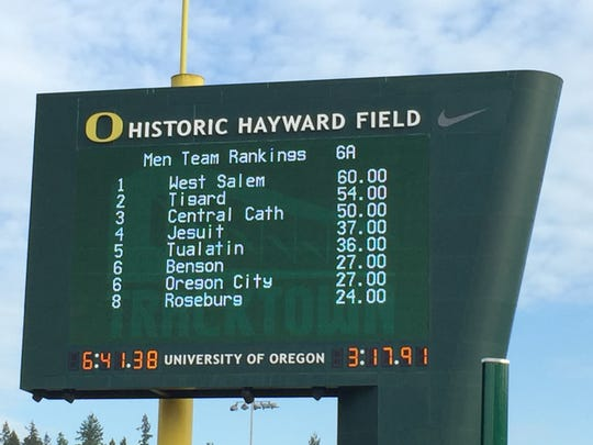 Hayward Field's scoreboard after West Salem won the 6A boys state track and field championship at the 2018 meet.