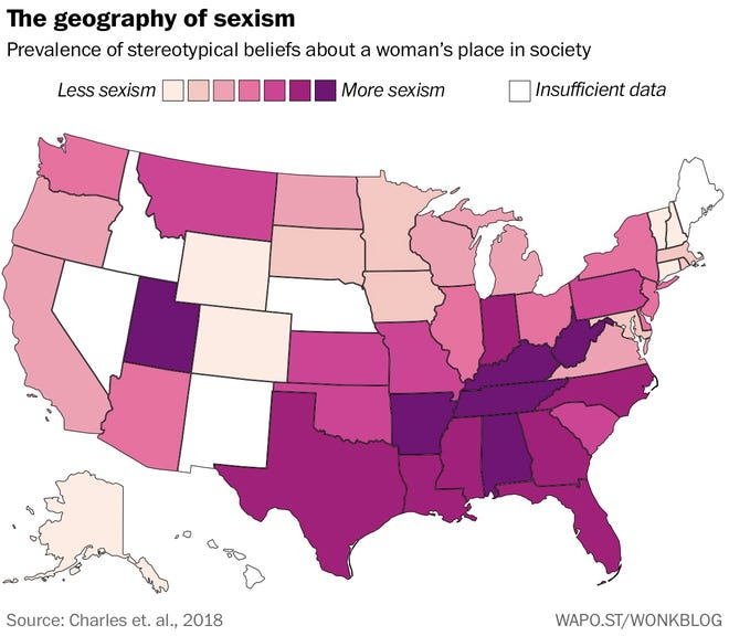 Virginia less sexist than NY, according to a survey.