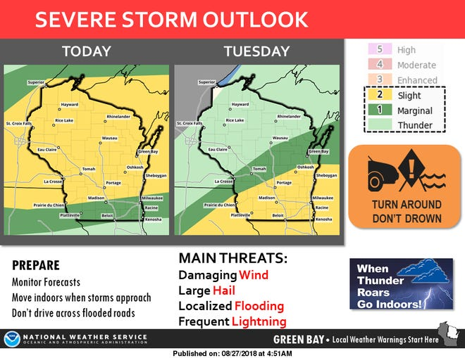 Severe weather will remain a threat early into the week.