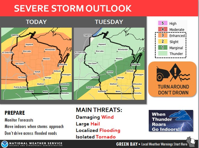 National Weather Service severe storm outlook