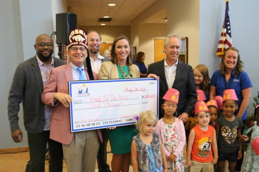 Fund For The Arts gets $1 million grant from Kosair Charities