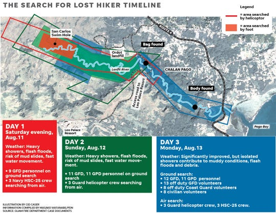 Search for lost hiker timeline