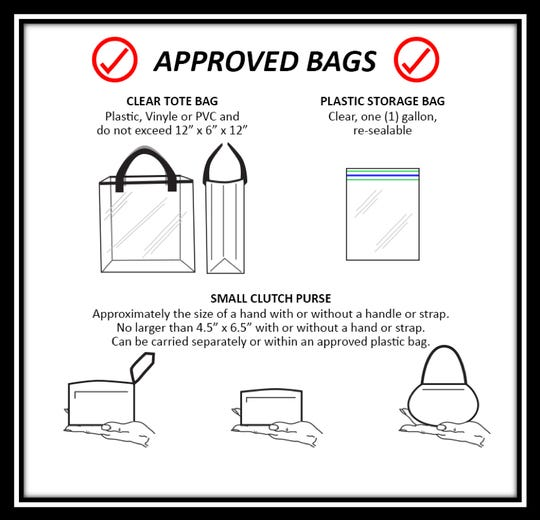 """In a diagram provided by the Nevada athletics department, the university's new """"clear bag"""" policy is detailed."""
