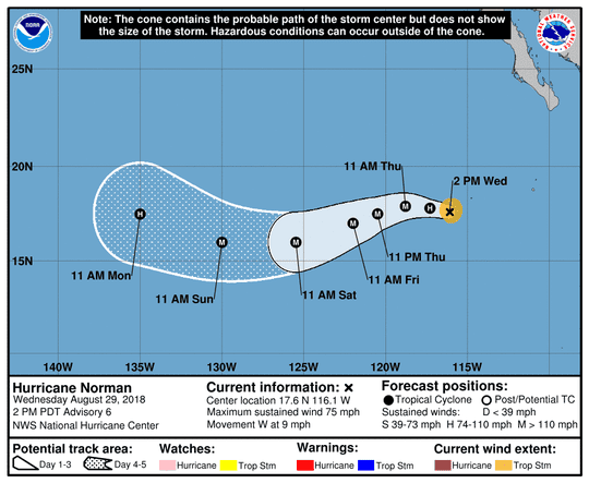Projected path of Hurricane Norman as of 5 p.m. Wednesday, Aug. 29, 2018.