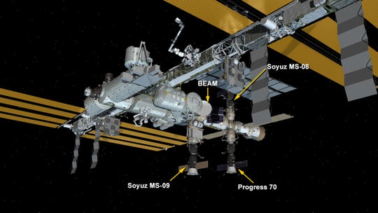 The International Space Station's configuration as of Aug. 22, 2018. Two Russian Soyuz passenger ships and a Russian Progress cargo ship are docked at the outpost.