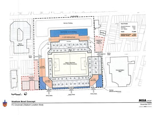 An early schematic for Futbol Club Cincinnati's pro soccer stadium in West End shared with Hamilton County officials in the spring. The plan then didn't include buildings at the corner of Central Parkway and West Liberty Street, where a county garage now will be built