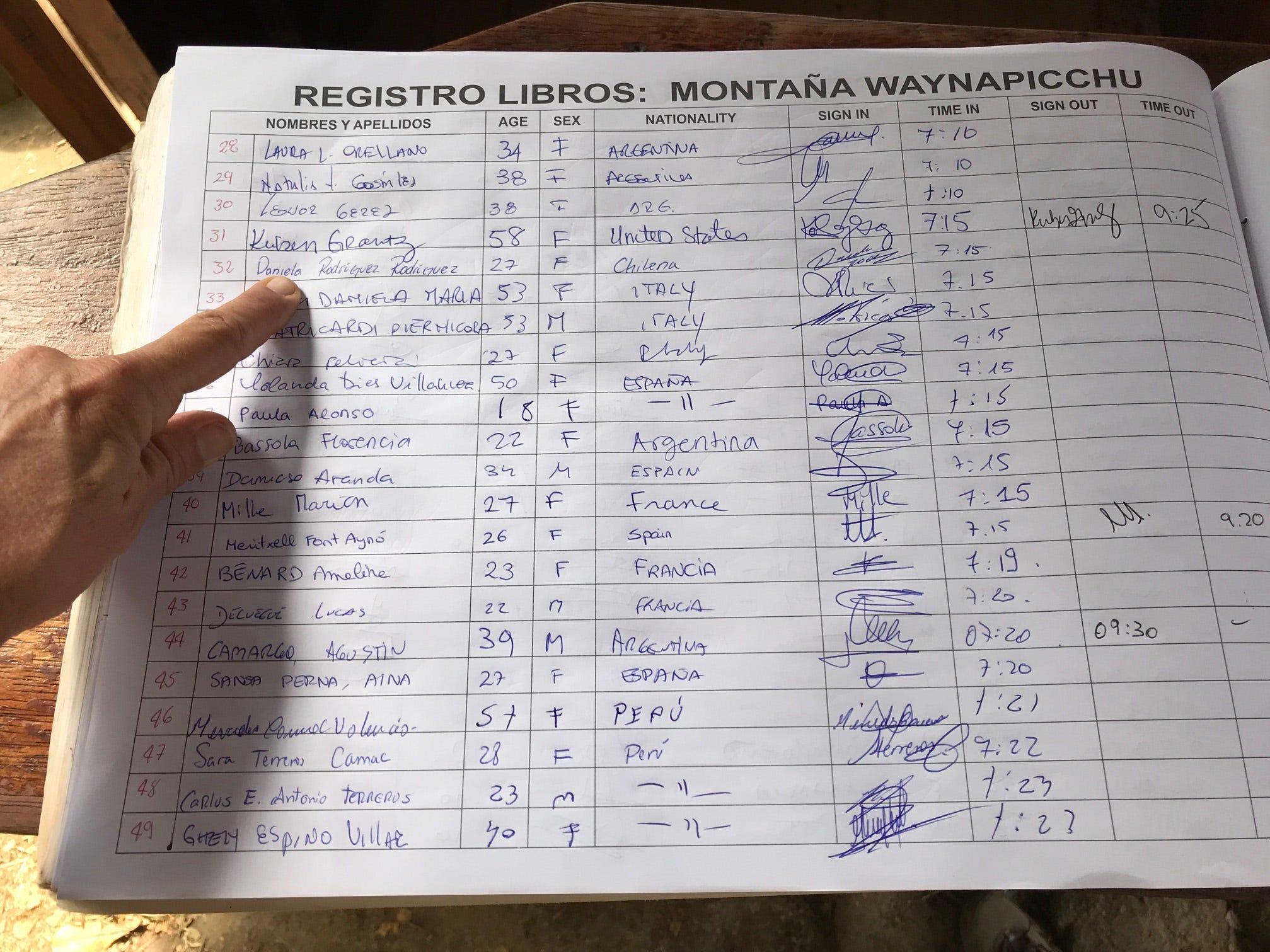 The log book to track climbers on Huayna Picchu Machu Picchu
