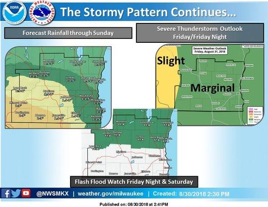 Forecast for Friday