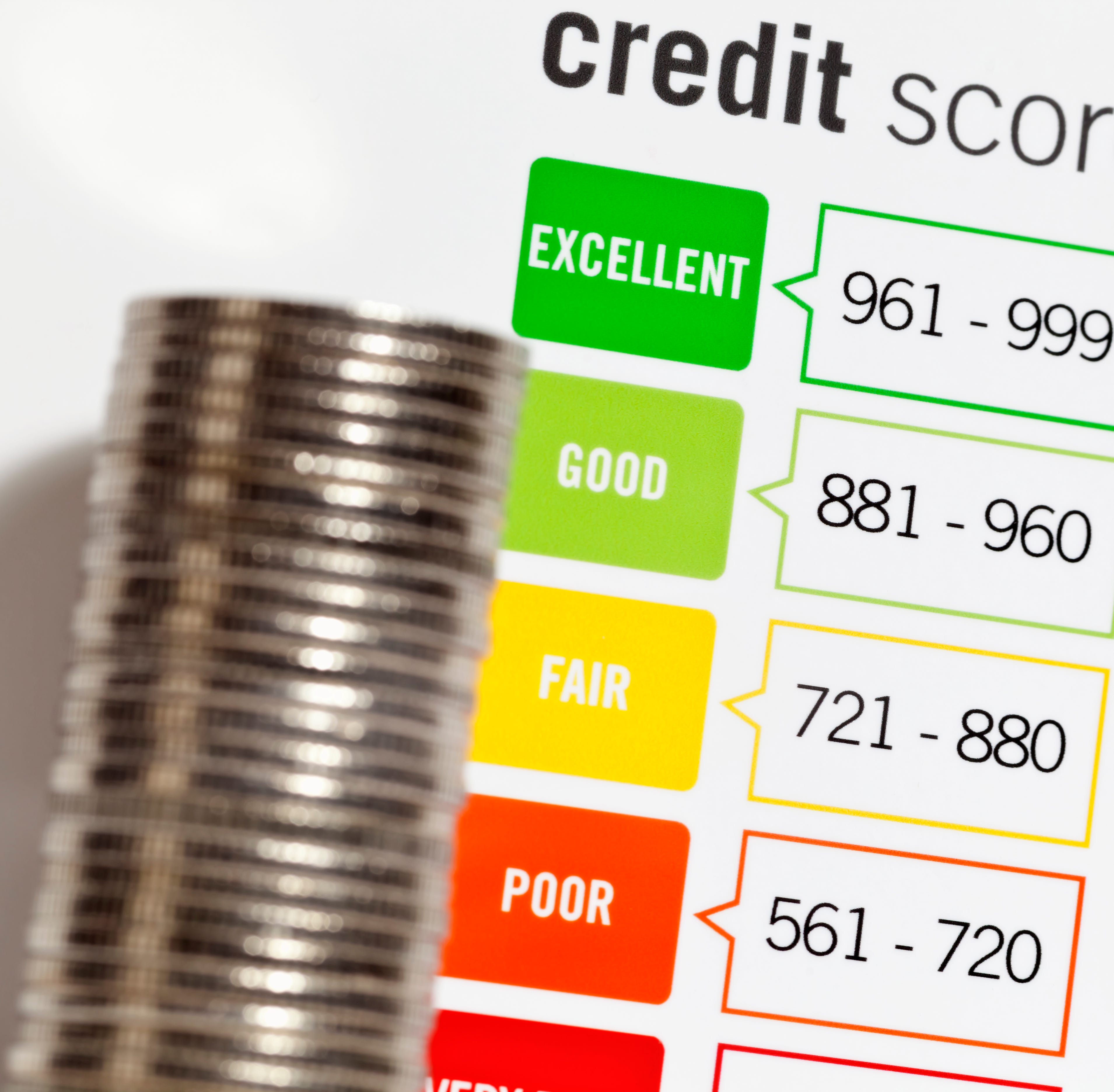 Once you hit this FICO credit score, going higher is a waste of time