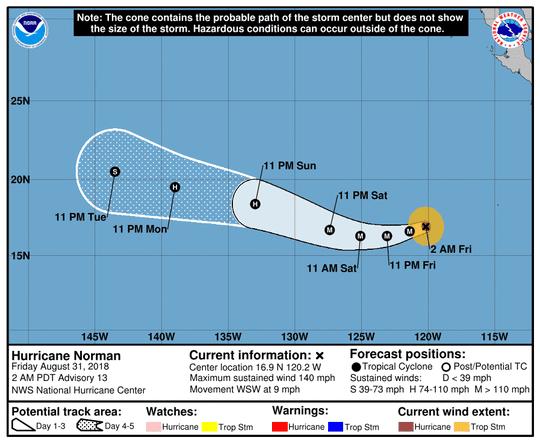 Hurricane Norman 5 a.m. Aug. 31, 2018.