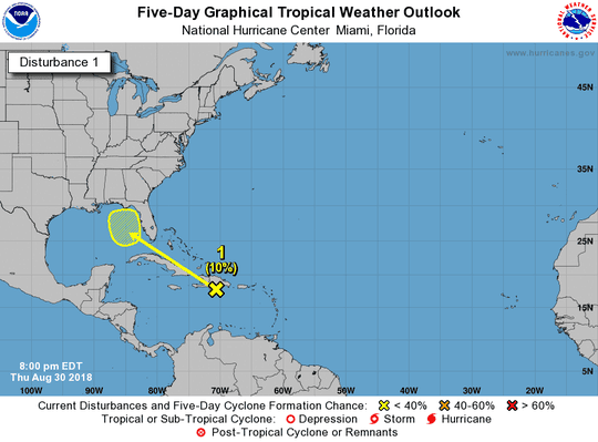 A tropical wave in the Caribbean Sea has a 10 percent chance of developing as of 8 p.m. Thursday, Aug. 30, 2018.