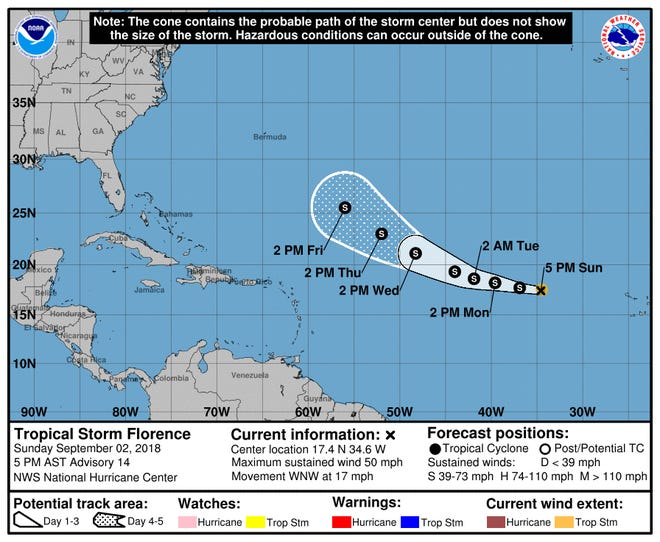 5 p.m. Sunday, Sept. 2, 2018, Tropical Storm Florence update.