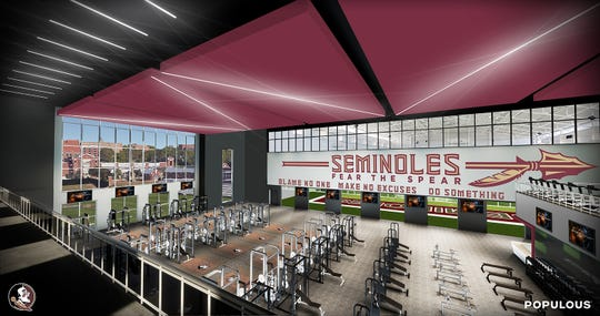 A look inside the weight room that will be inside FSU's stand-alone football facility.