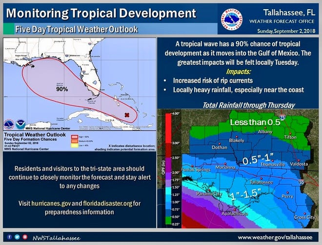 Tropical disturbance moving into Gulf