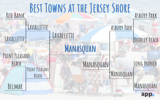Best towns bracket 4