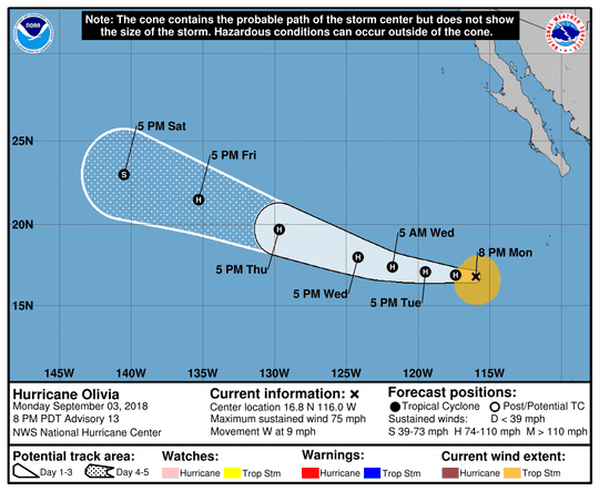 A graphic from the National Hurricane Center shows the position and forecast track of Hurricane Olivia as of 8 p.m. Monday, September 3