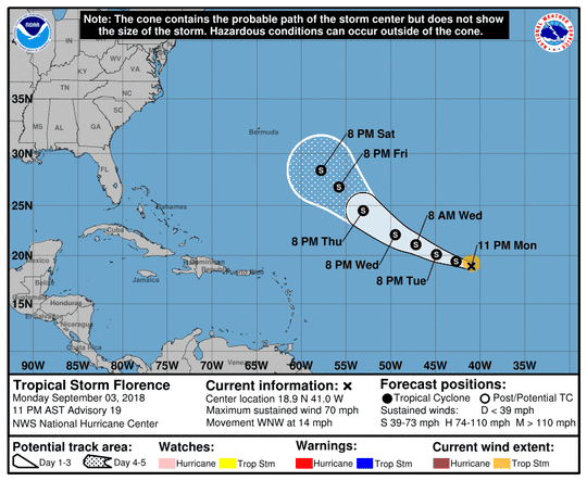A graphic from the National Hurricane Center shows the position and forecast track of Tropical Storm Florence at 11 p.m. on Monday, September 3