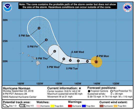 A graphic from the National Hurricane Center shows the position and forecast track of Hurricane Norman as of 8 p.m. Monday, September 3