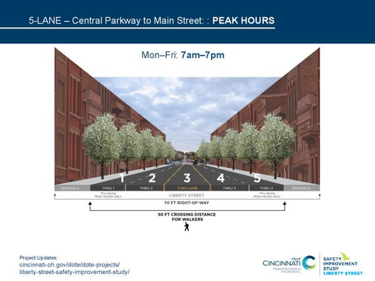 """How Liberty Street would look between Central Parkway and Main Street under a proposed """"traffic calming"""" project, which would narrow the roadway by widening sidewalks and add trees to the street."""