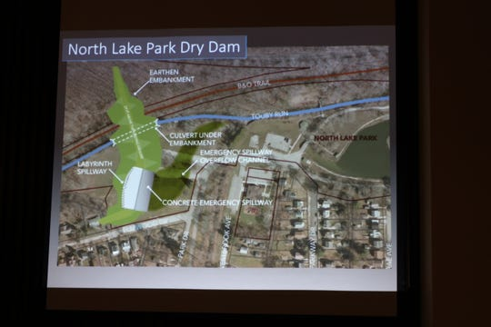 Mansfield City Council is considering a $15.5 million flood mitigation project that includes the construction of a dry dam at North Lake Park.