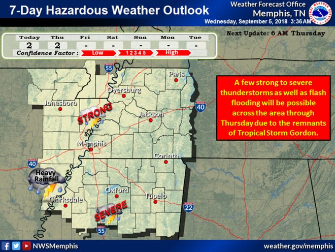 The Memphis metro area could be in for flash flooding as the remnants of former Tropical Storm Gordon move past to the west.