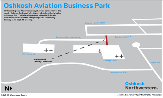 This graphic shows the location of a proposed connecting runway between the Wittman Regional Airport and the Aviation Business Park.