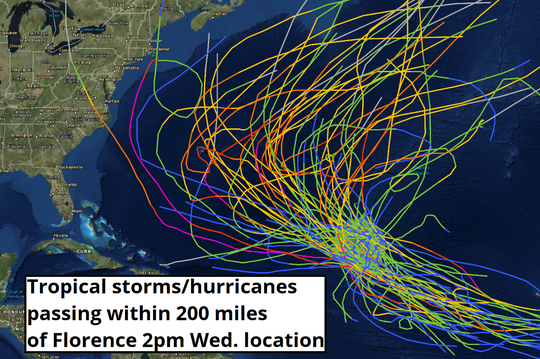 Of the 62 tropical storms and hurricanes passing within 200 miles of Florence's current location, only two (Esther '61 and Isabel '03) went on to reach the U.S. East Coast.