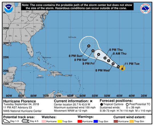 Projected path of Hurricane Florence as of 11 p.m. Tuesday, Sept. 4, 2018.