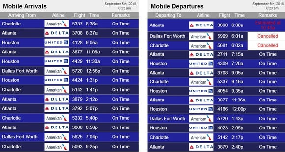 The flight-tracker page of Mobile Regional Airport showed mostly on-time flights for Wednesday, Sept. 5, 2018.