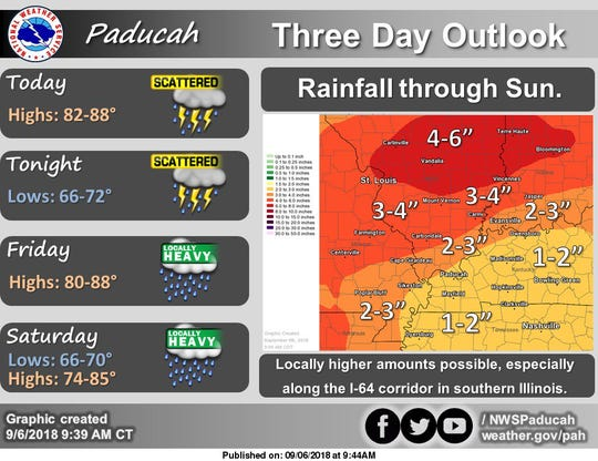 The National Weather Service's outllook for rainfall this weekend in the Evansville area.