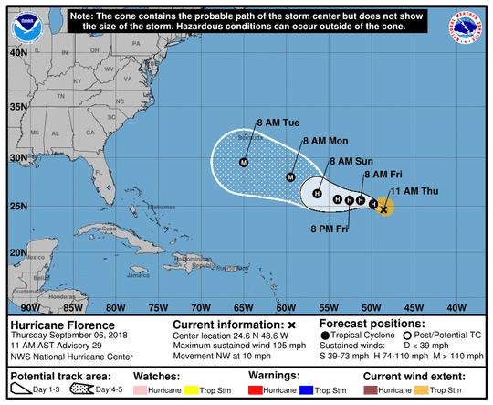 Hurricane Florence 11 a.m. Sept. 6, 2018.